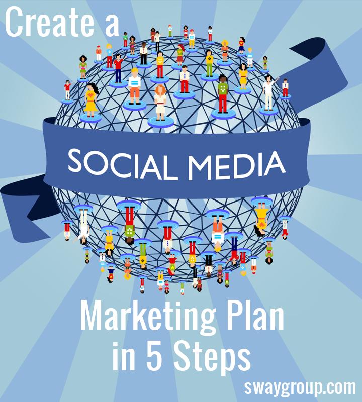 Create a social media marketing plan in 5 steps