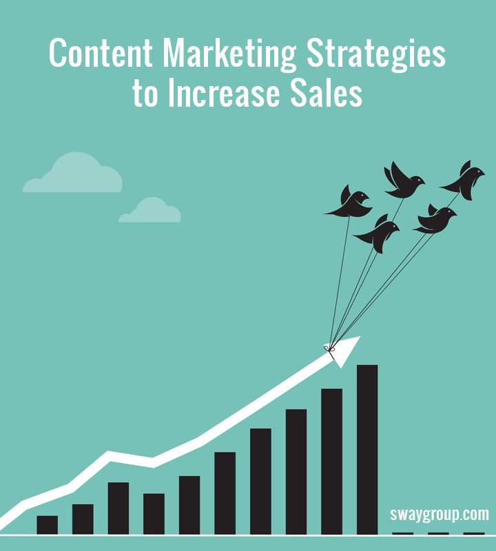 Content Marketing Strategies to Increase Sales