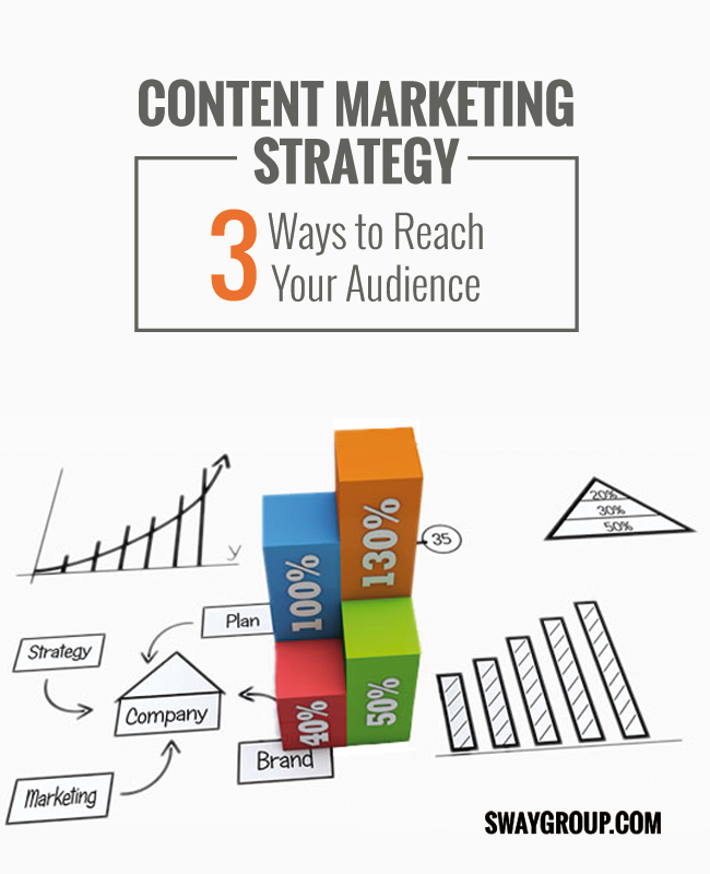 Content marketing strategy: 3 ways to reach your audience