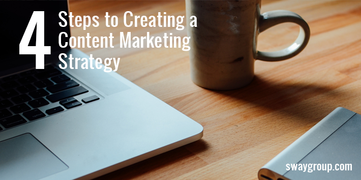 creating your best content marketing strategy