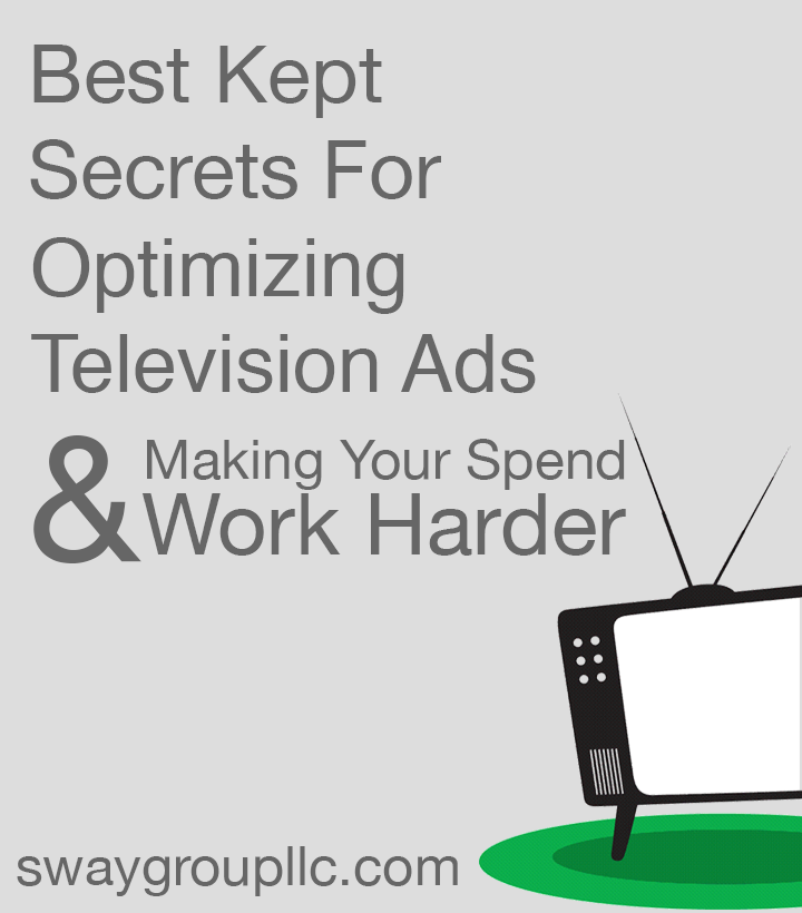 How to maximize television advertising with content marketing