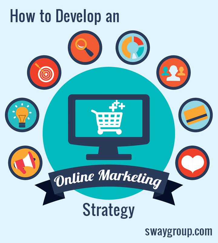 how to develop marketing strategy pdf