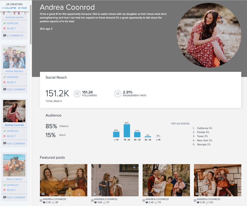 Sway Group Influencer Agency influencer dashboard example