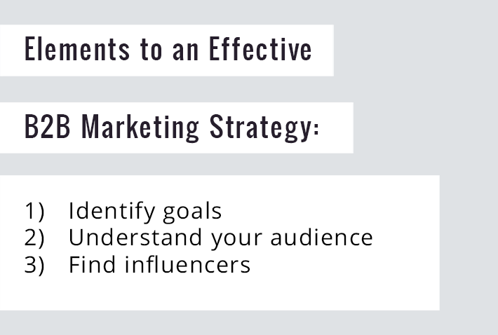 elements to an effective B2B influencer marketing strategy