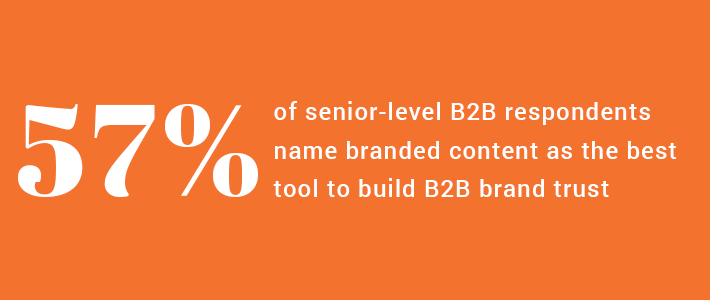 important B2B influencer marketing statistic