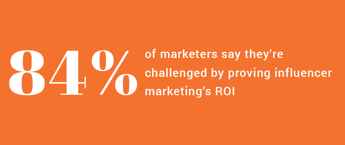 84% of marketers say they're challenged by proving influencer marketing's ROI